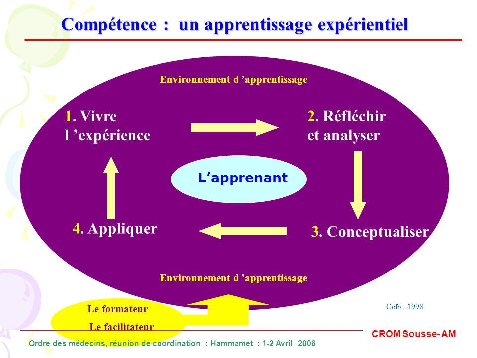 Compétence : un apprentissage expérientiel