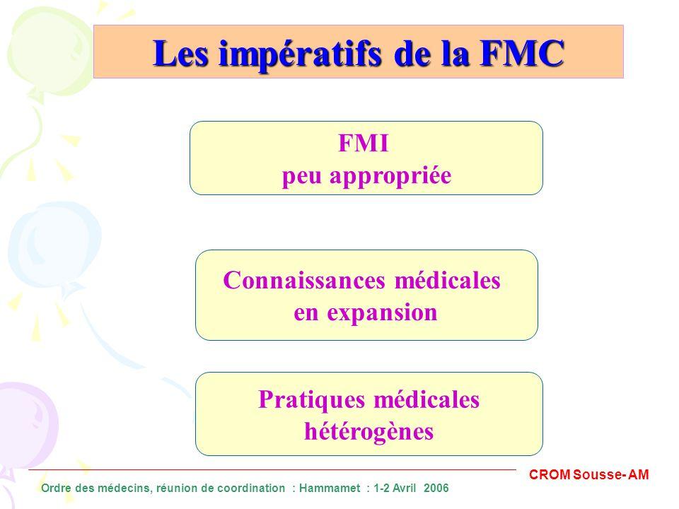 Les impératifs de la FMC Connaissances médicales