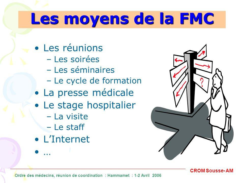 Les moyens de la FMC Les réunions La presse médicale