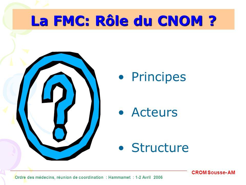 La FMC: Rôle du CNOM Principes Acteurs Structure CROM Sousse- AM