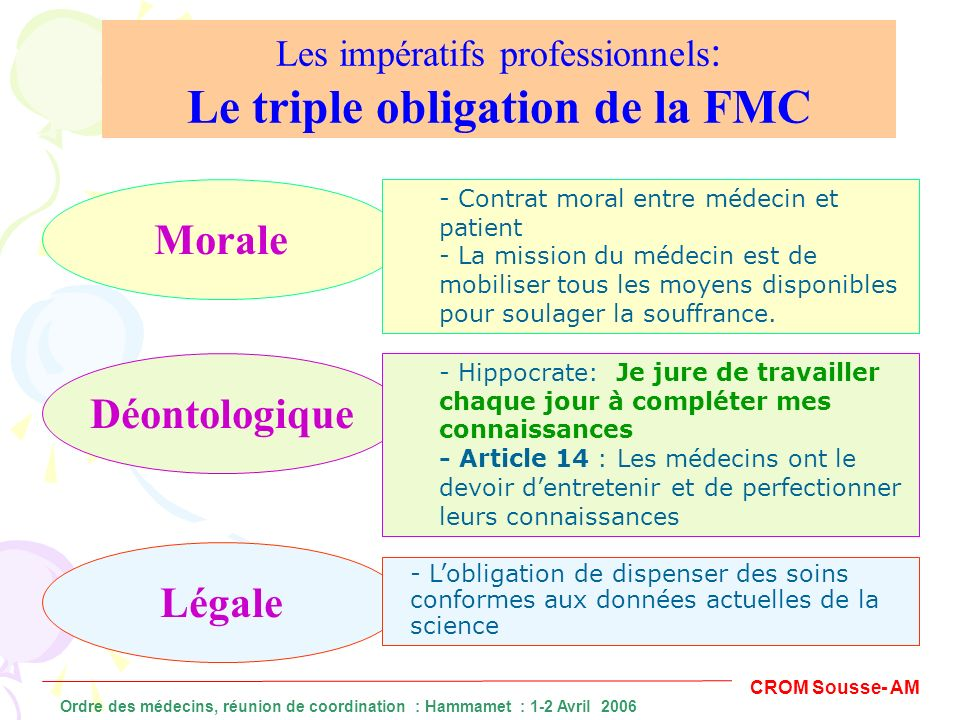 Le triple obligation de la FMC
