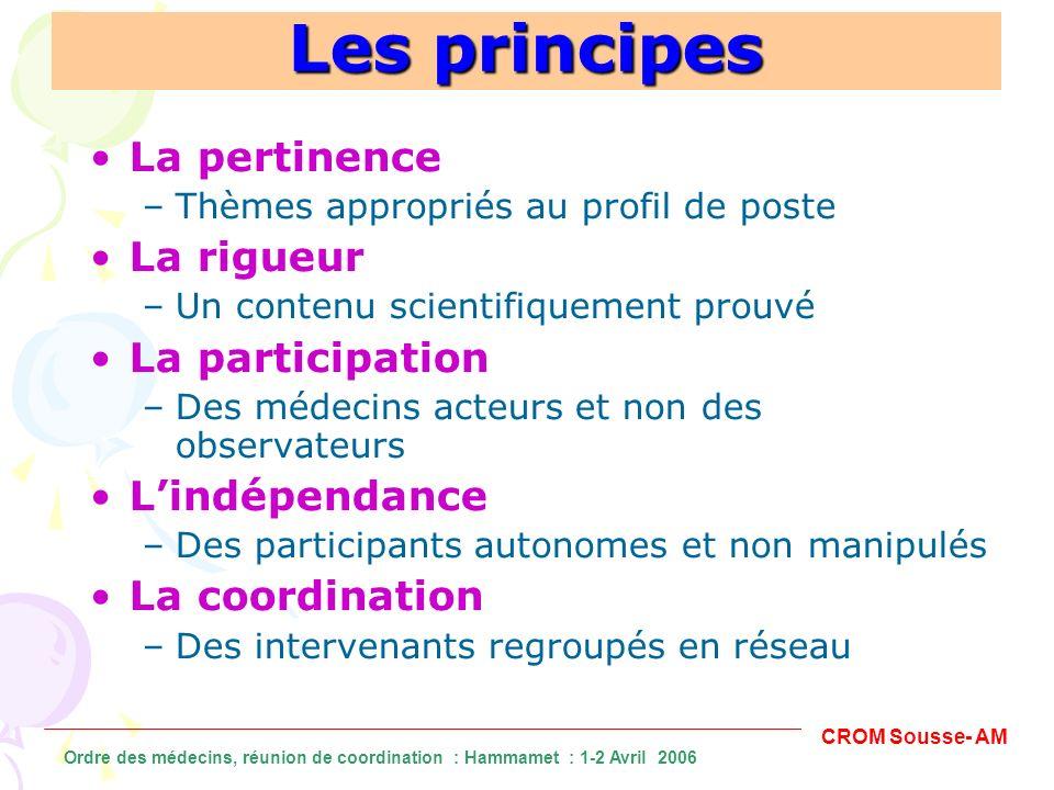 Les principes La pertinence La rigueur La participation L'indépendance