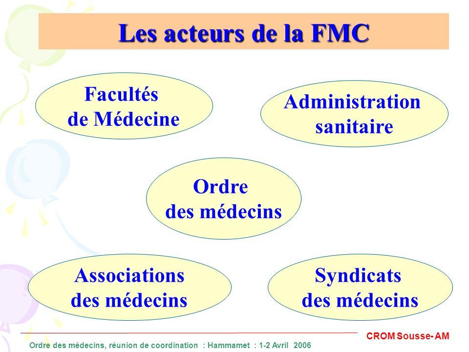Les acteurs de la FMC Facultés de Médecine Administration sanitaire