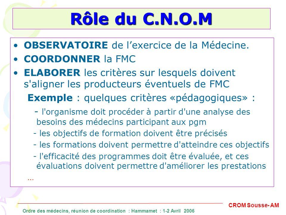 Rôle du C.N.O.M OBSERVATOIRE de l'exercice de la Médecine.