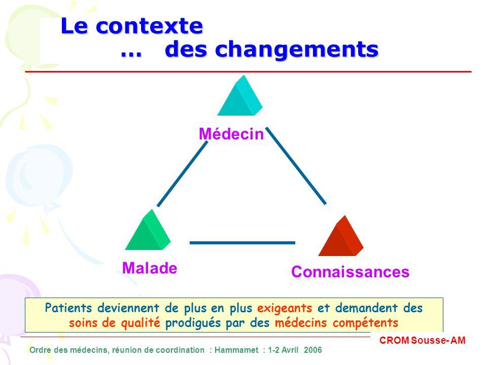 Le contexte … des changements