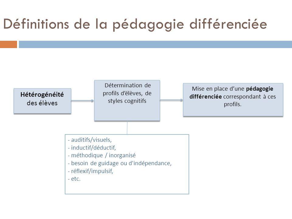 Définitions de la pédagogie différenciée
