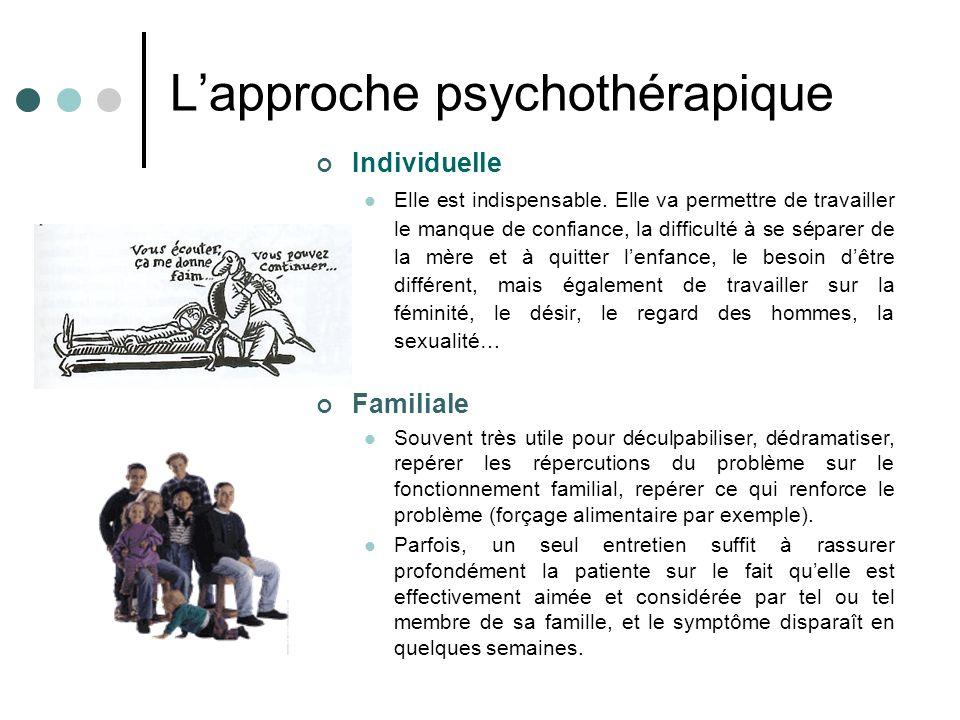 L'approche psychothérapique