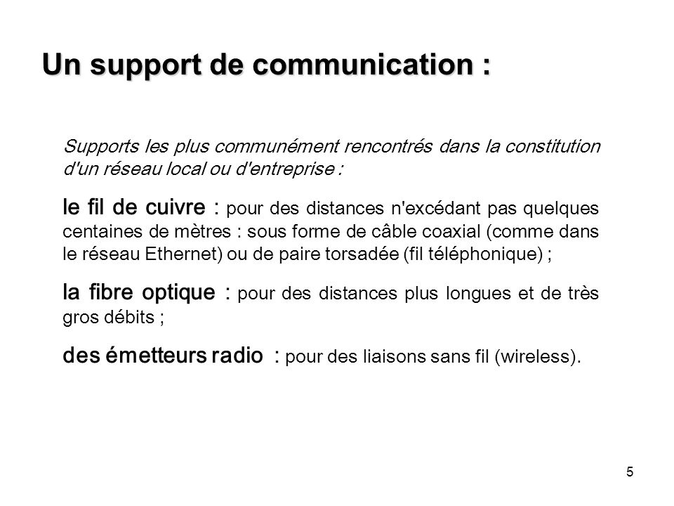 Un support de communication :