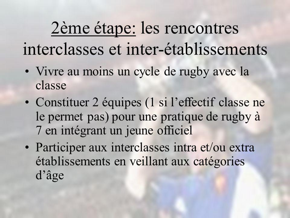 2ème étape: les rencontres interclasses et inter-établissements