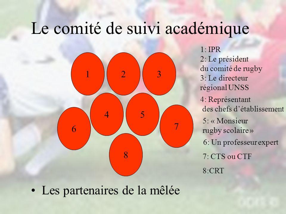 Le comité de suivi académique