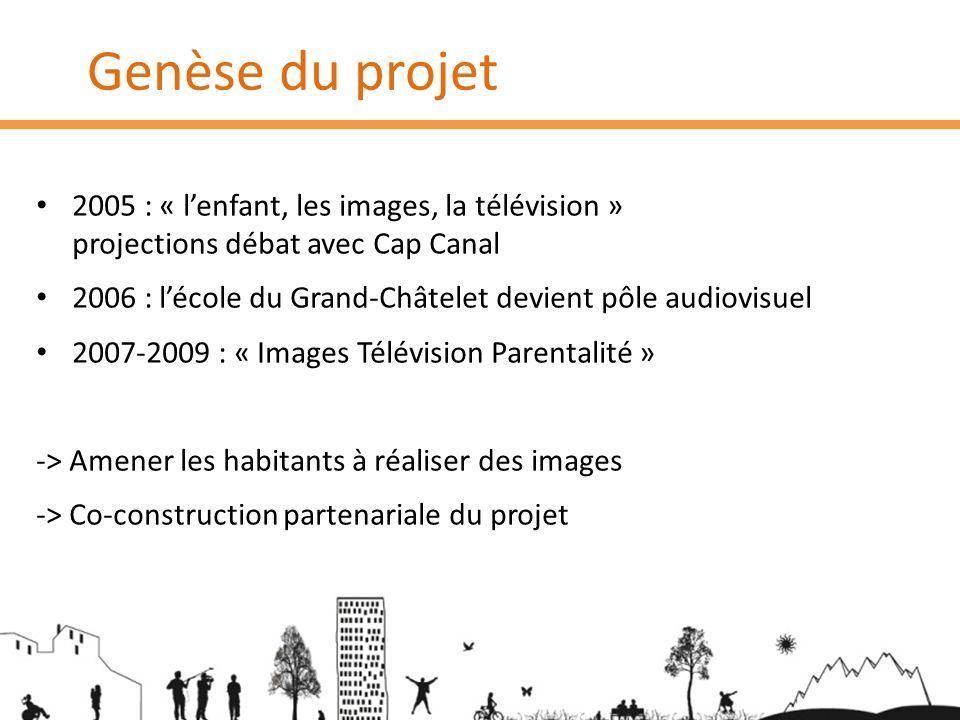 Genèse du projet 2005 : « l'enfant, les images, la télévision » projections débat avec Cap Canal.