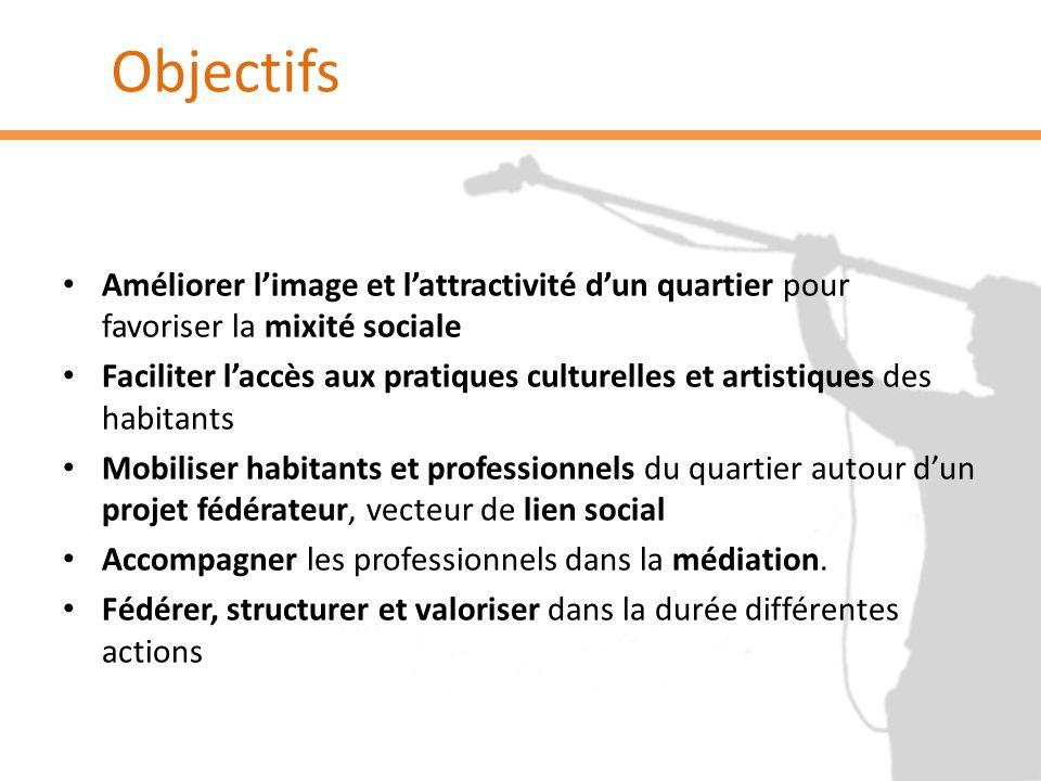 Objectifs Améliorer l'image et l'attractivité d'un quartier pour favoriser la mixité sociale.