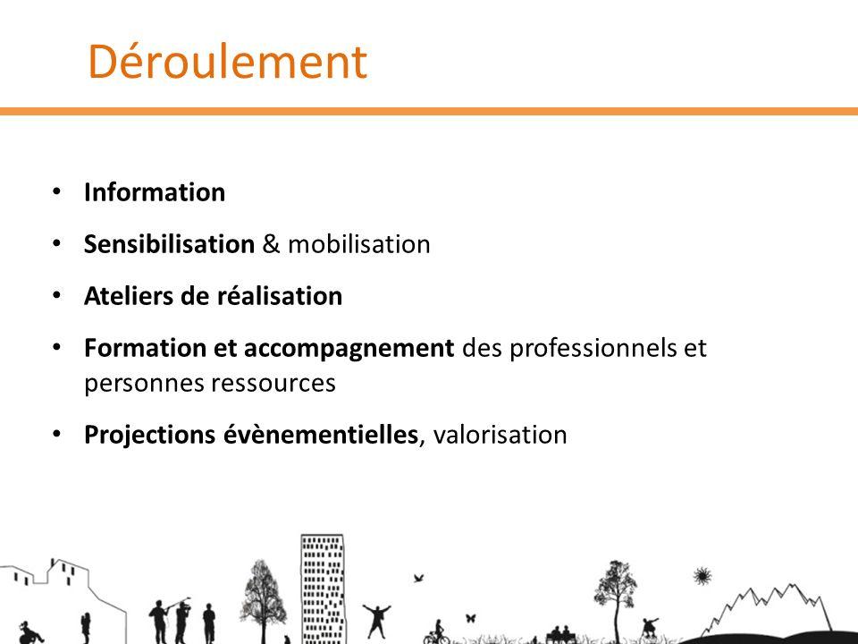 Déroulement Information Sensibilisation & mobilisation