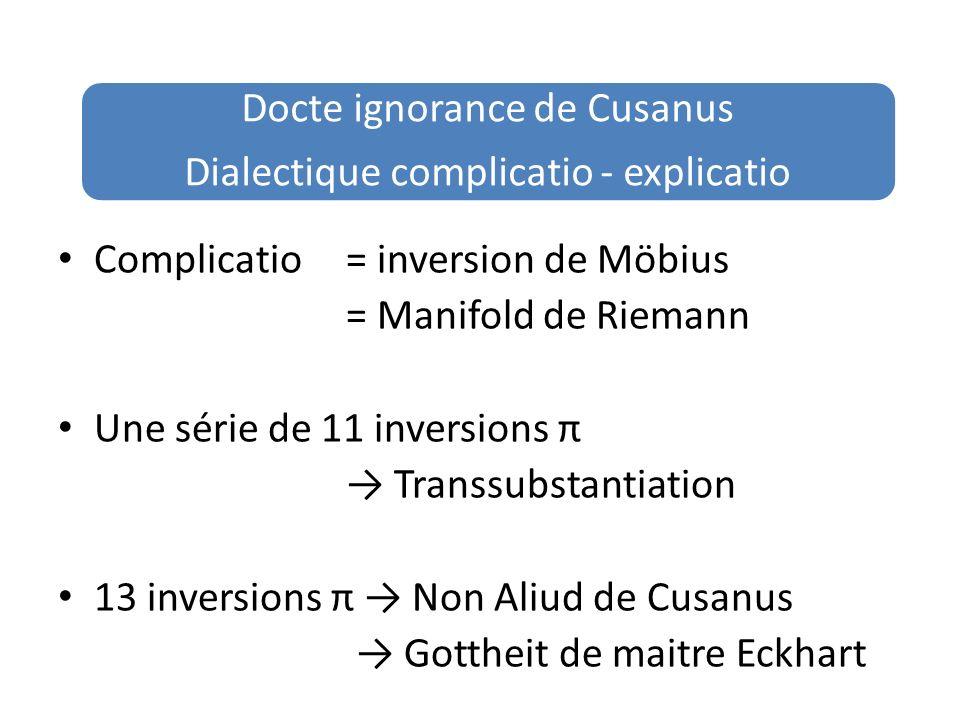 Docte ignorance de Cusanus Dialectique complicatio - explicatio