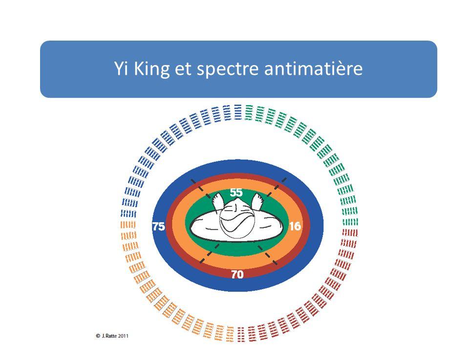 Yi King et spectre antimatière