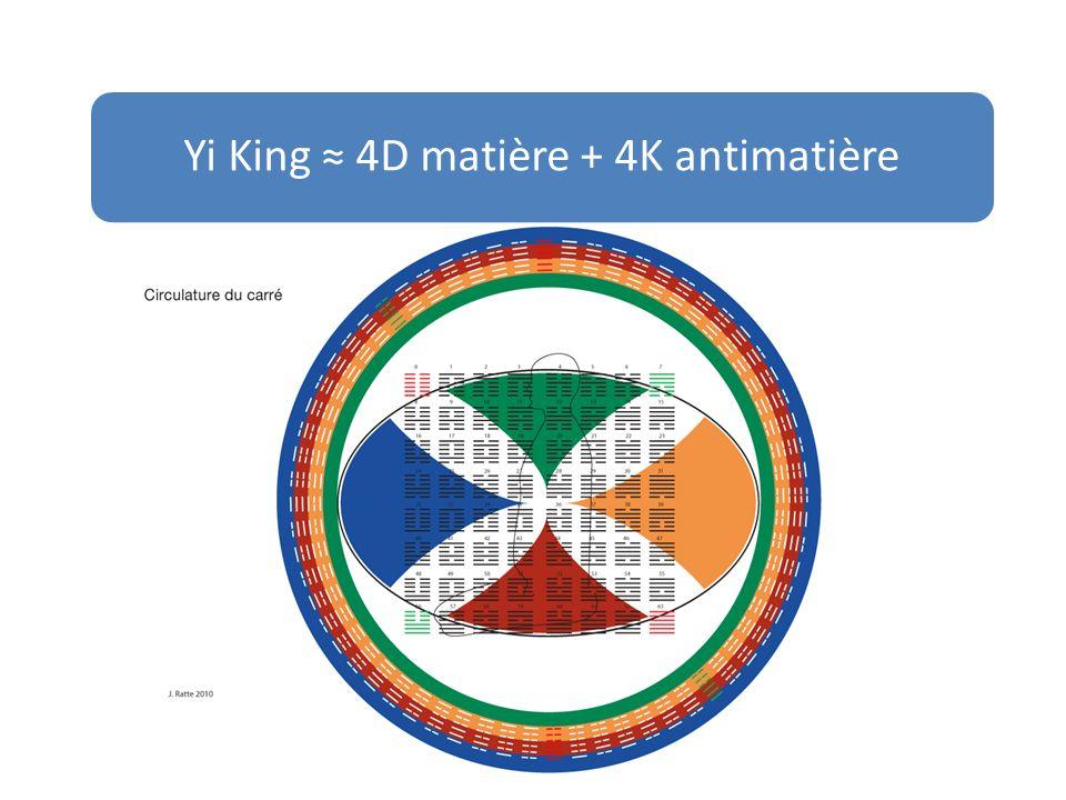 Yi King ≈ 4D matière + 4K antimatière