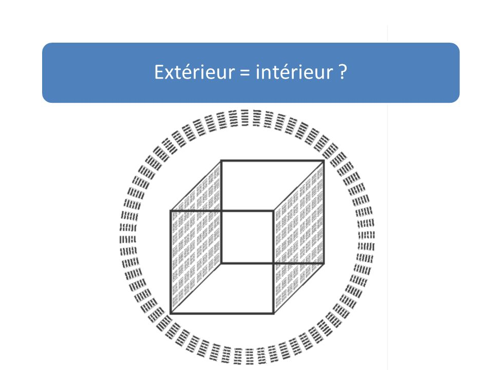 Extérieur = intérieur