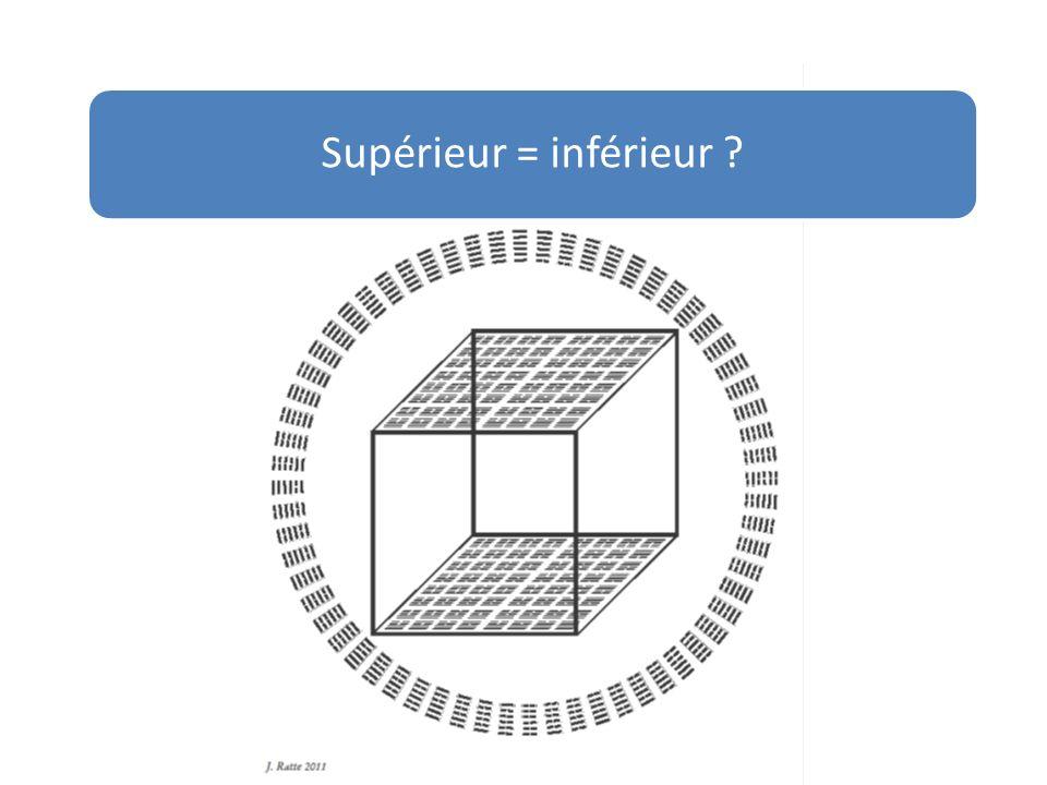Supérieur = inférieur