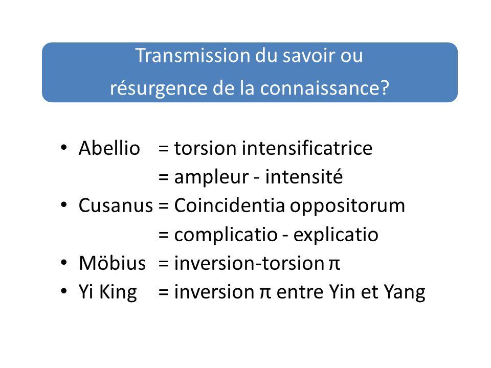 Transmission du savoir ou résurgence de la connaissance