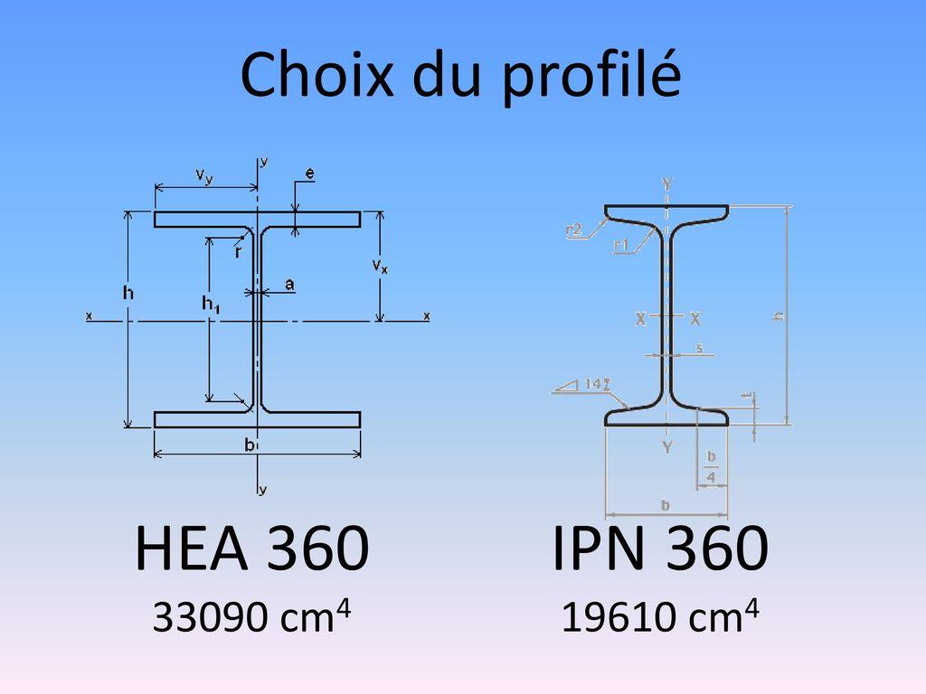 Plan Elevation Profil : Passerelle piétonne romuald ruh lucas vatuone olivier