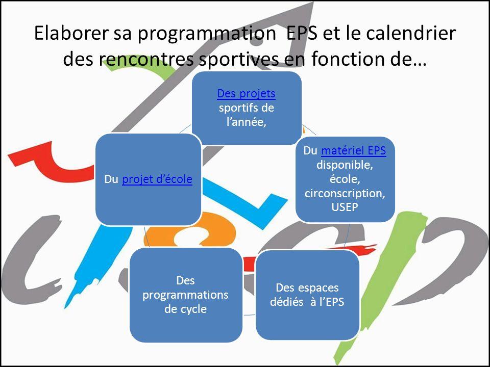 Elaborer sa programmation EPS et le calendrier des rencontres sportives en fonction de…