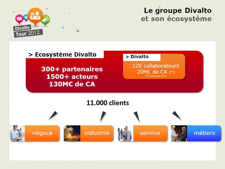 Le groupe Divalto et son écosystème