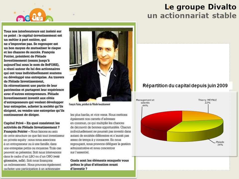Le groupe Divalto un actionnariat stable