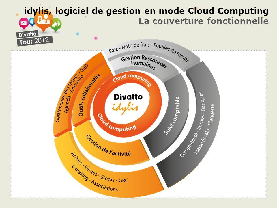 idylis, logiciel de gestion en mode Cloud Computing La couverture fonctionnelle
