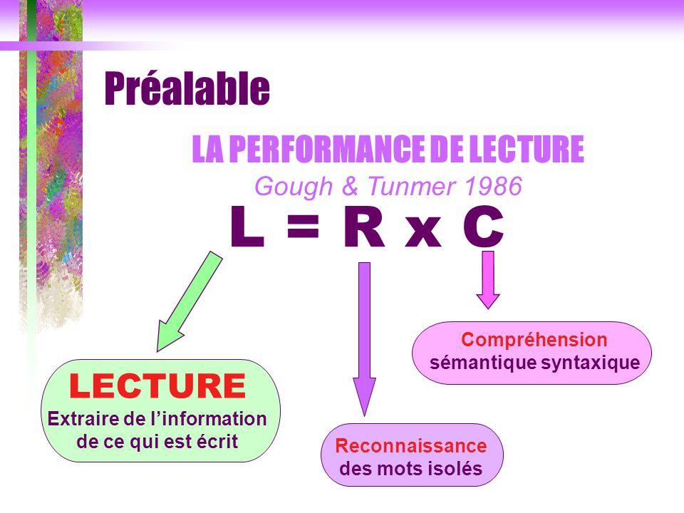 L = R x C Préalable LA PERFORMANCE DE LECTURE LECTURE