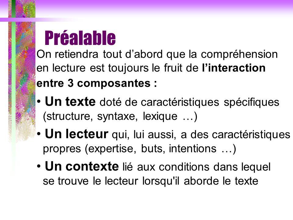 Préalable On retiendra tout d'abord que la compréhension en lecture est toujours le fruit de l'interaction entre 3 composantes :