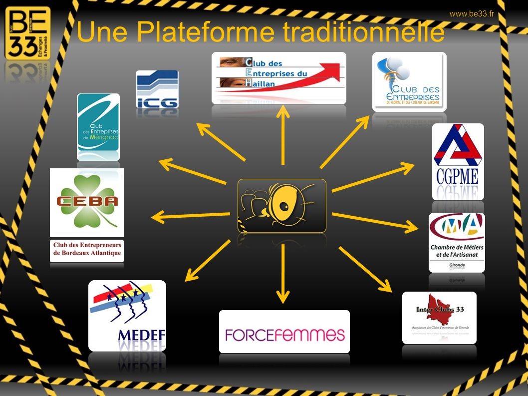 Une Plateforme traditionnelle