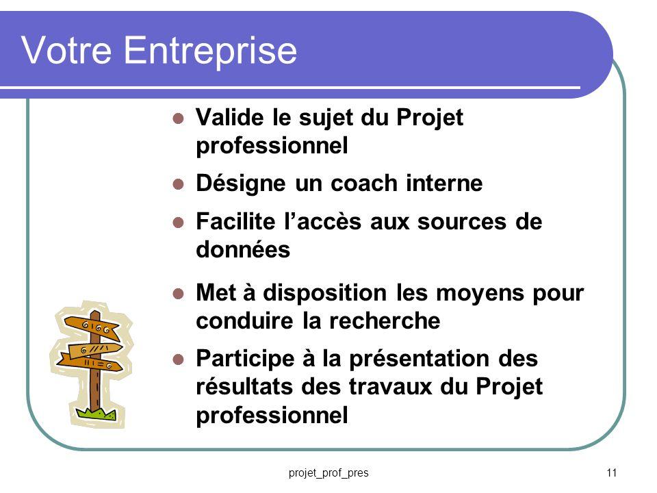 Votre Entreprise Valide le sujet du Projet professionnel
