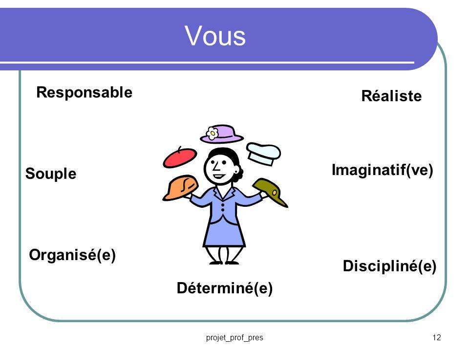 Vous Responsable Réaliste Imaginatif(ve) Souple Organisé(e)