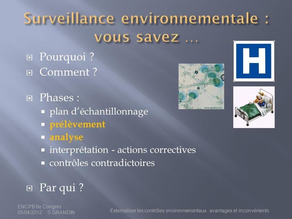Surveillance environnementale : vous savez …