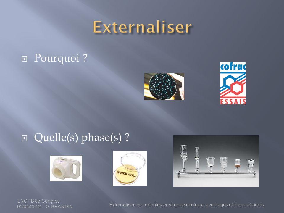 Externaliser Pourquoi Quelle(s) phase(s)