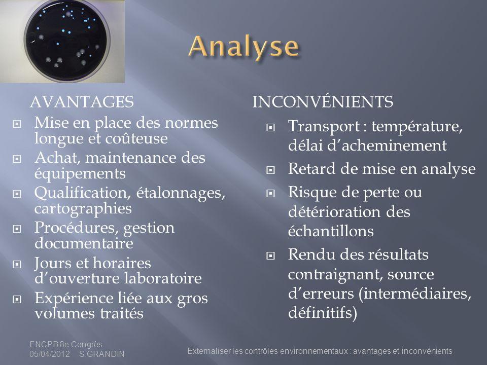 Analyse Avantages Inconvénients