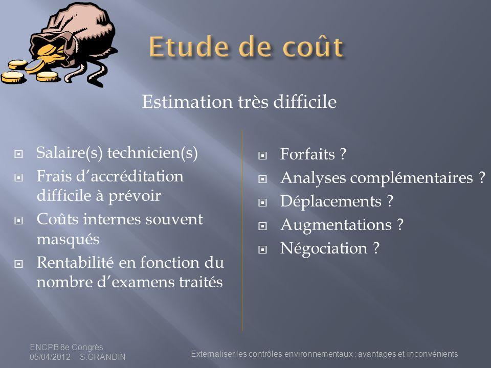 Etude de coût Estimation très difficile Salaire(s) technicien(s)
