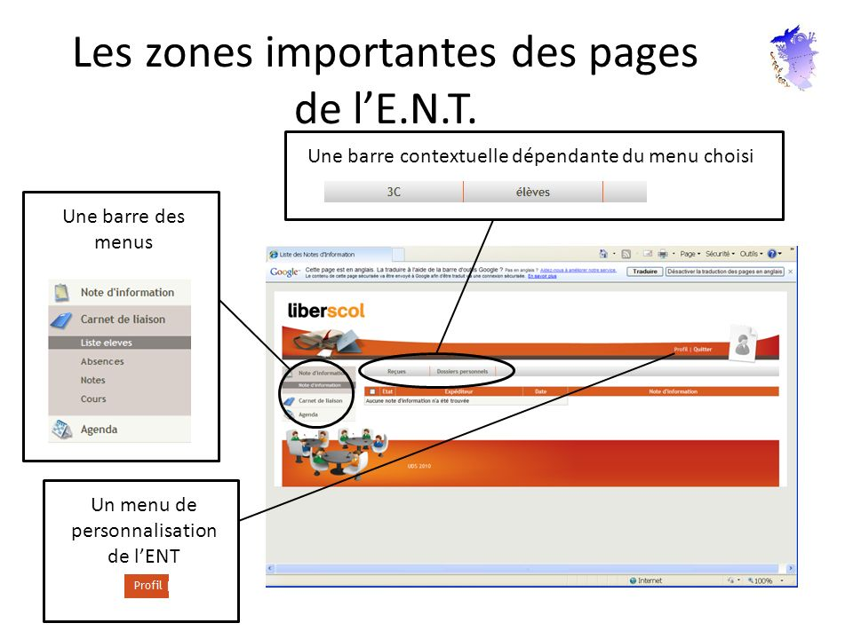 Les zones importantes des pages de l'E.N.T.