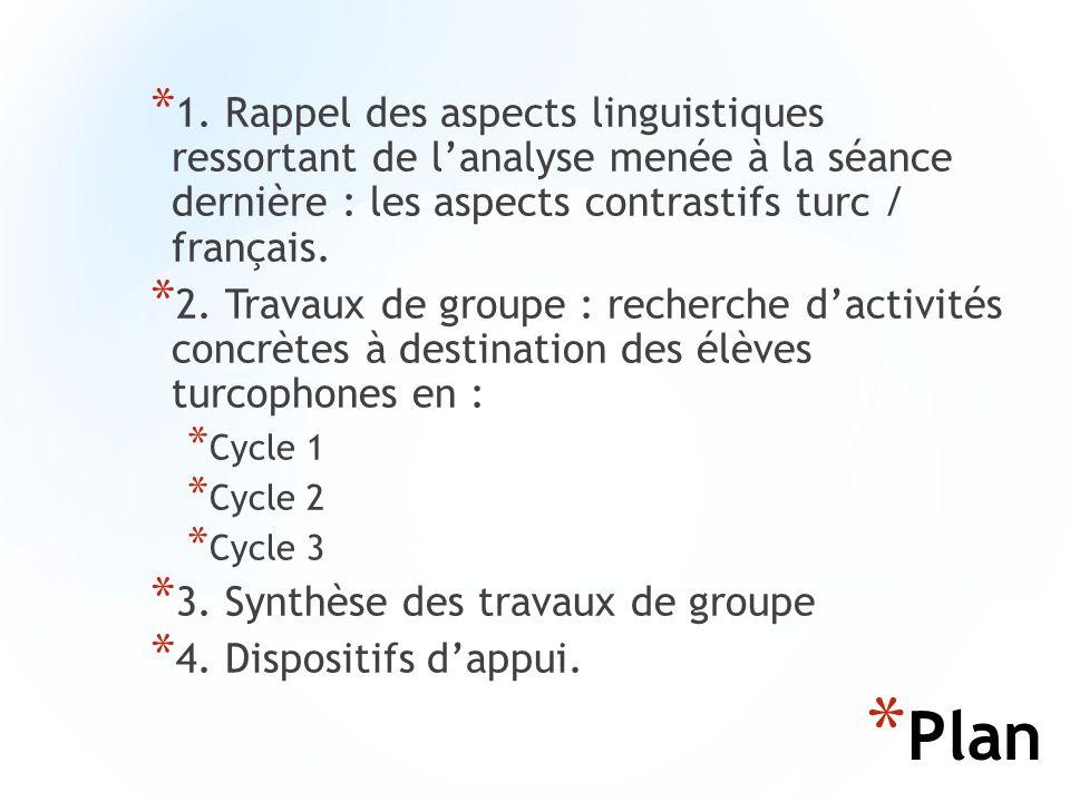 1. Rappel des aspects linguistiques ressortant de l'analyse menée à la séance dernière : les aspects contrastifs turc / français.