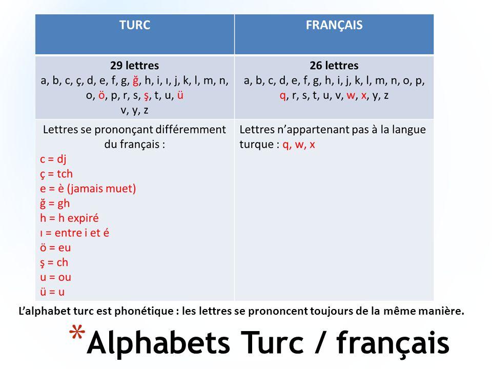 Alphabets Turc / français