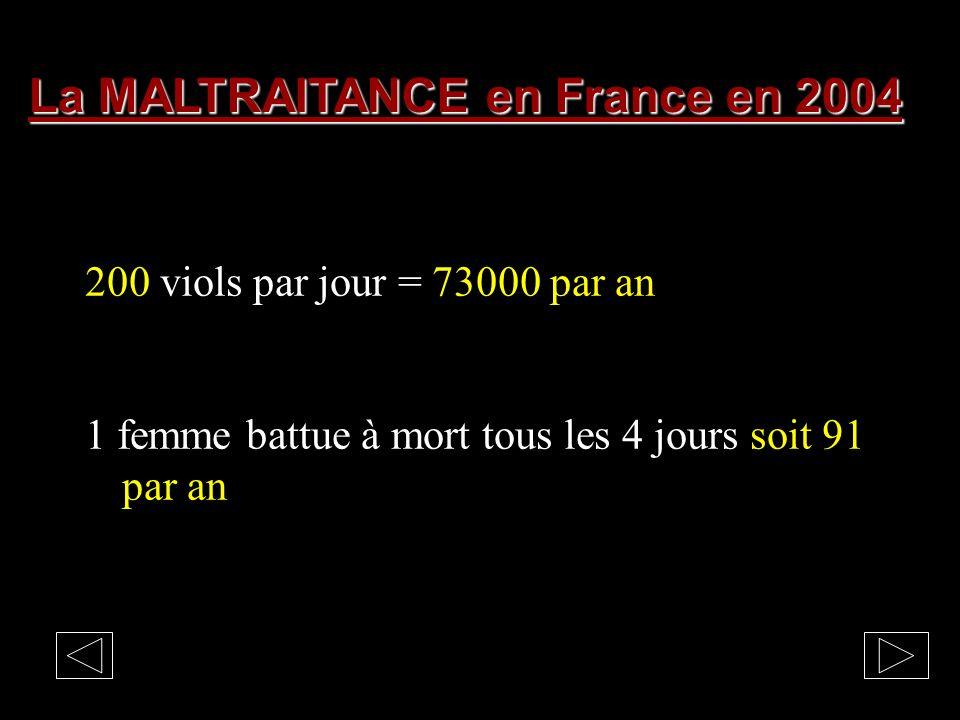 La MALTRAITANCE en France en 2004