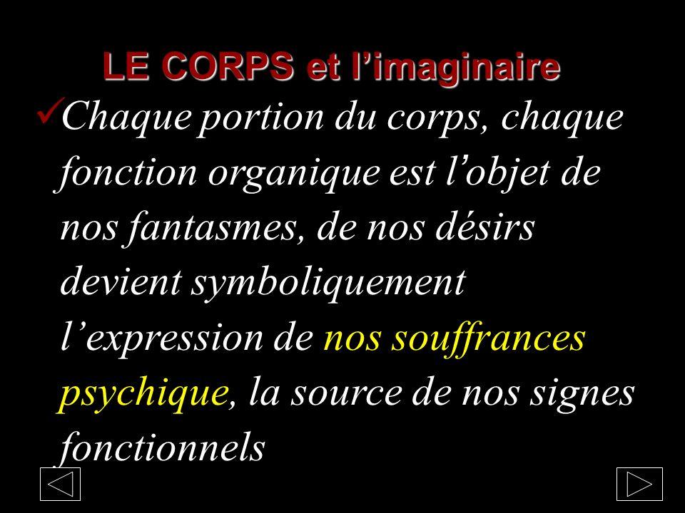 LE CORPS et l'imaginaire
