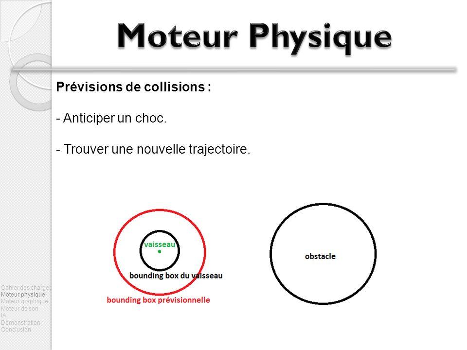 Moteur Physique Prévisions de collisions : Anticiper un choc.