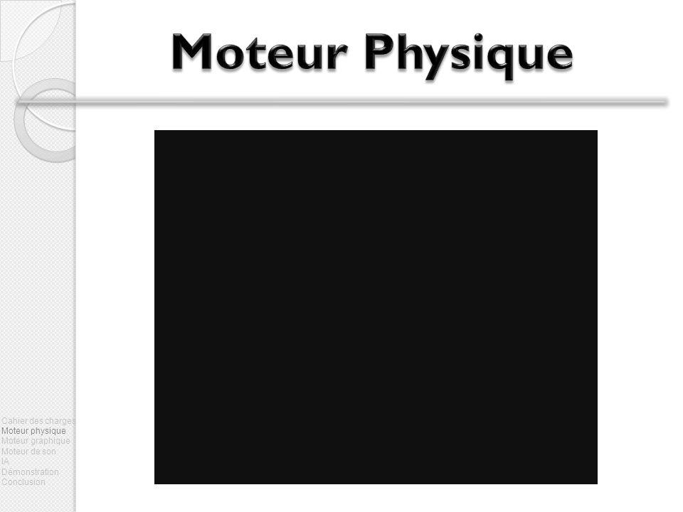 Moteur Physique Cahier des charges Moteur physique Moteur graphique