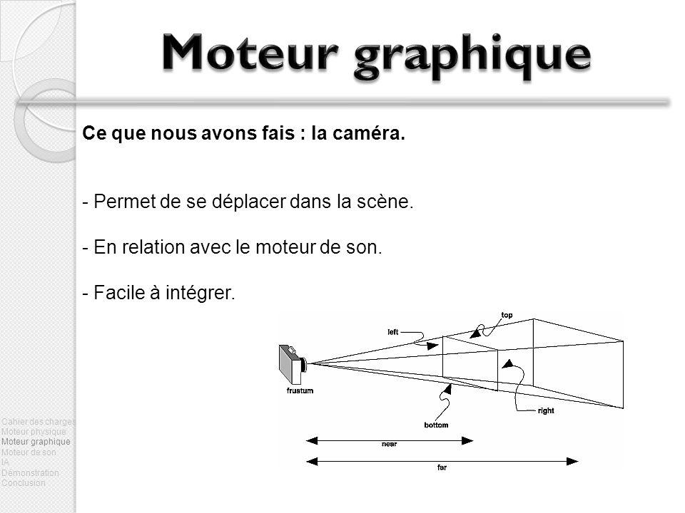 Moteur graphique Ce que nous avons fais : la caméra.