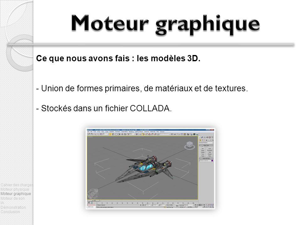 Moteur graphique Ce que nous avons fais : les modèles 3D.