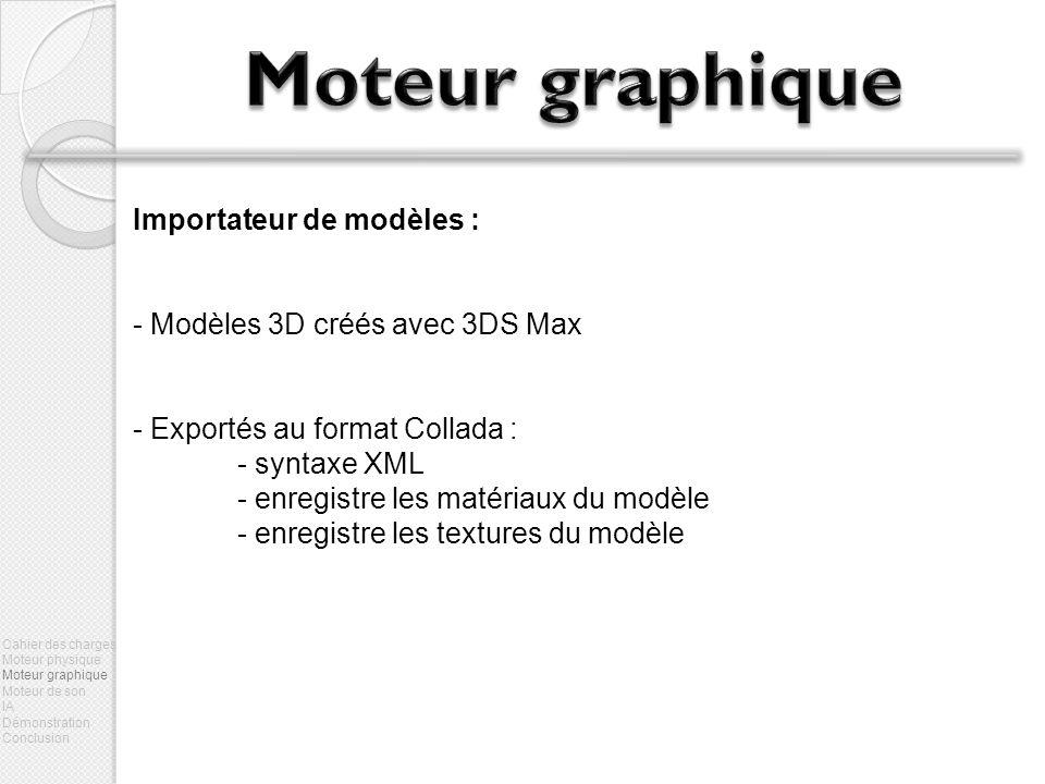 Moteur graphique Importateur de modèles :