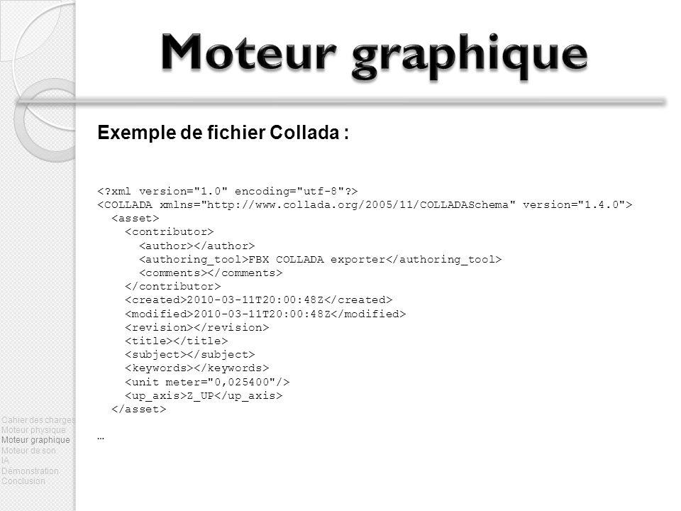 Moteur graphique Exemple de fichier Collada :