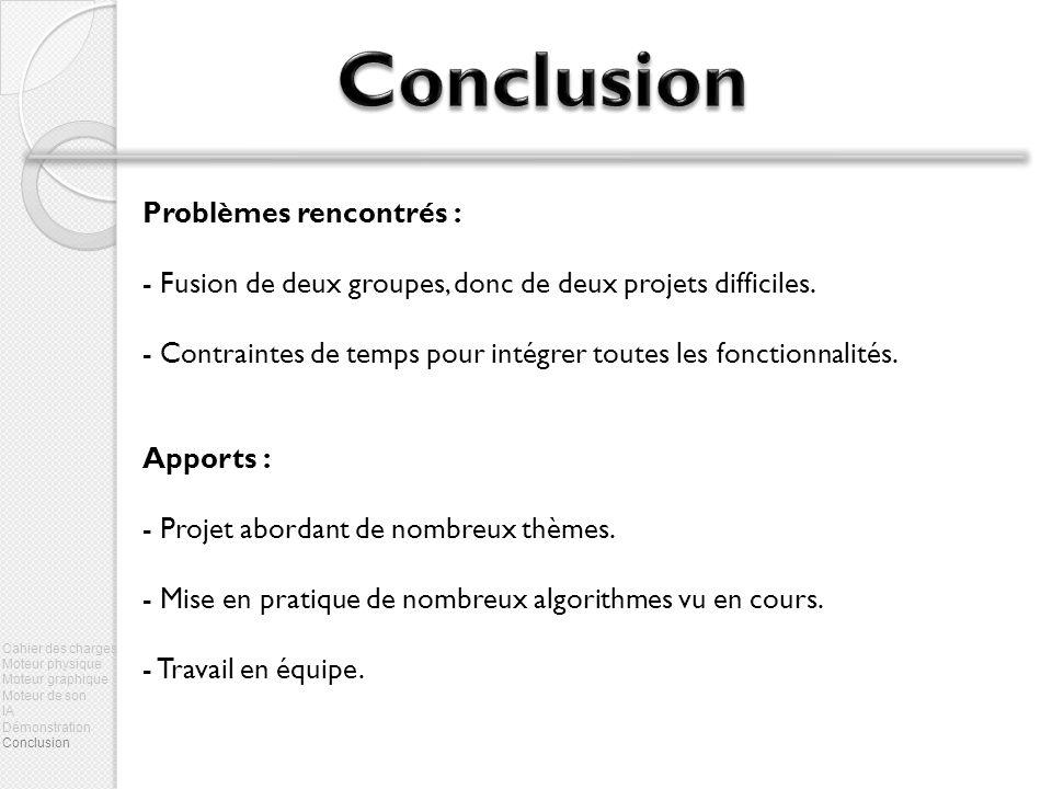 Conclusion Problèmes rencontrés :