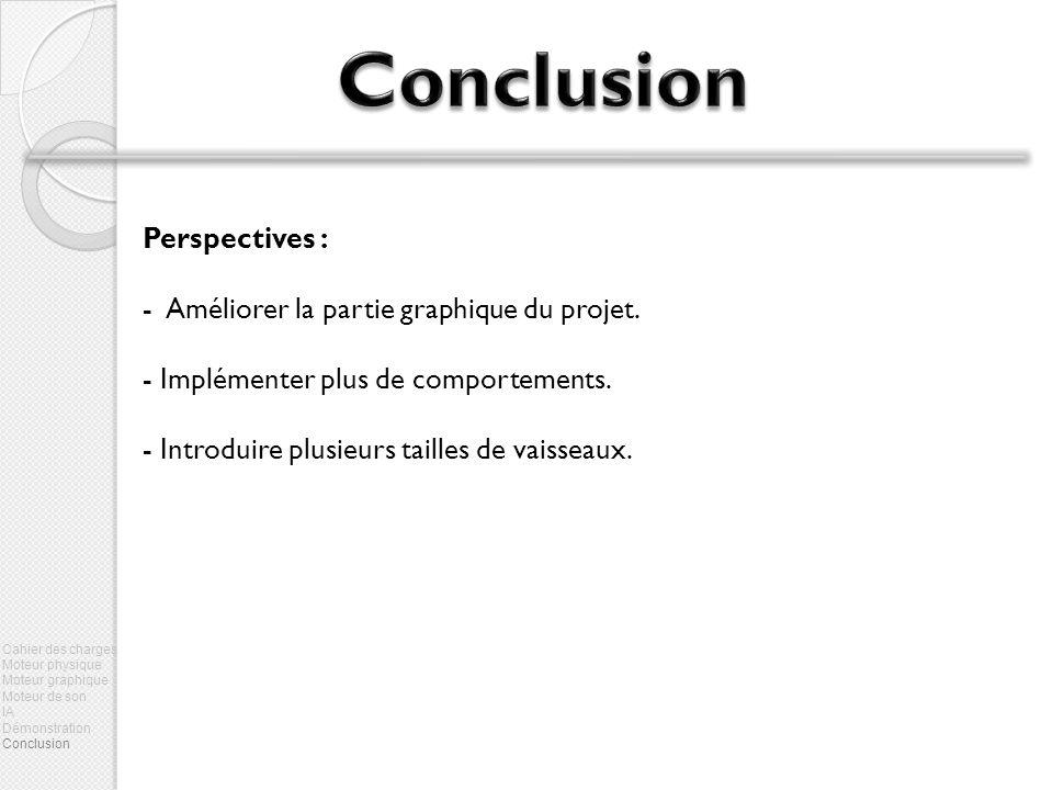 Conclusion Perspectives : Améliorer la partie graphique du projet.